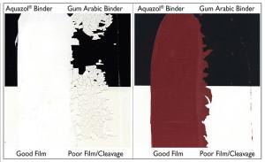 Aquazol Binder vs Gum Arabic Binder