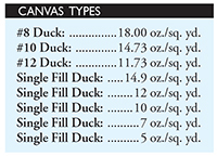 Canvas Types Chart