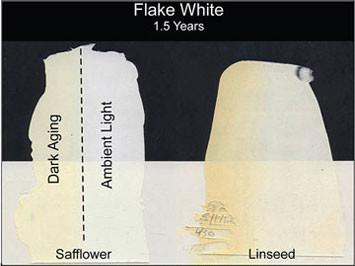 Flake White Drawdowns