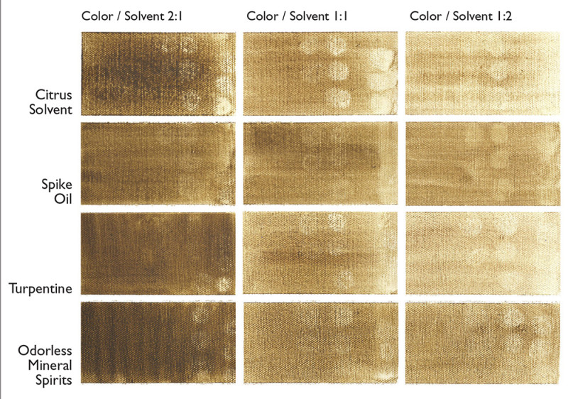 Image I: Rows of colors thinned to different ratios of solvent. Round circles show different degrees of color lift when using a cotton swab over the course of several weeks.