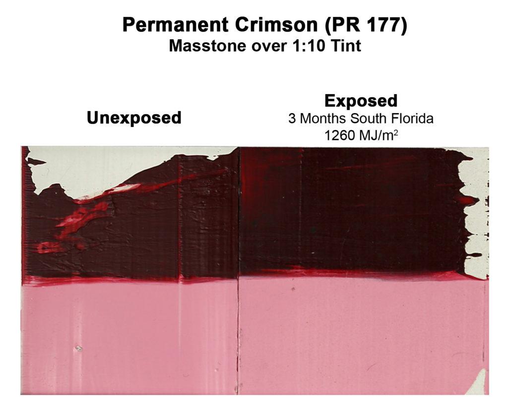 Permanent Crimson Lightfastness Test Results