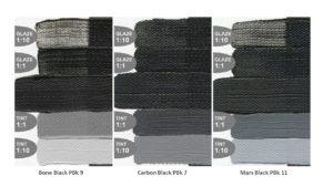 Tabel of non-vegan Golden Acrylic Colors.