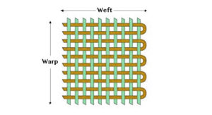 Fig. 1: Weft and warp direction of woven fabric.